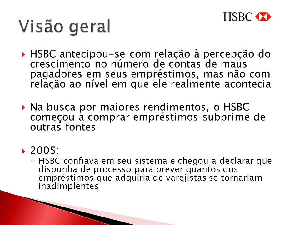 HSBC antecipou-se com relação à percepção do crescimento no número de contas de maus pagadores em seus empréstimos, mas não com relação ao nível em qu