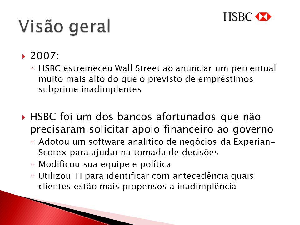 2007: HSBC estremeceu Wall Street ao anunciar um percentual muito mais alto do que o previsto de empréstimos subprime inadimplentes HSBC foi um dos ba