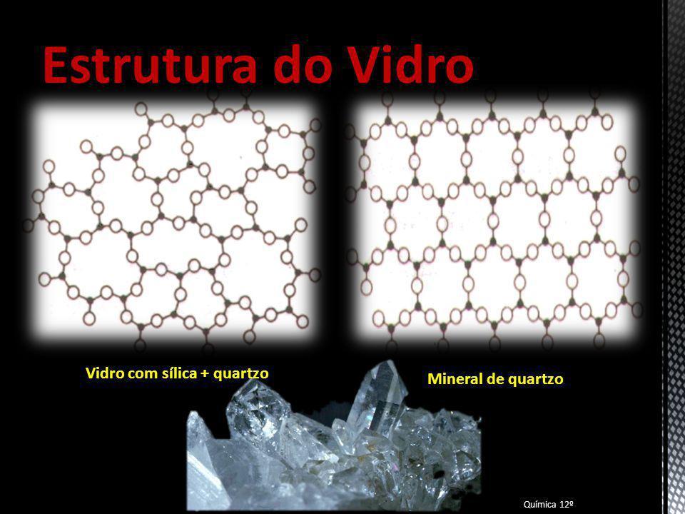 VIDRO Sem estrutura cristalina Inorgânico Homogéneo Estrutura do Vidro Química 12º
