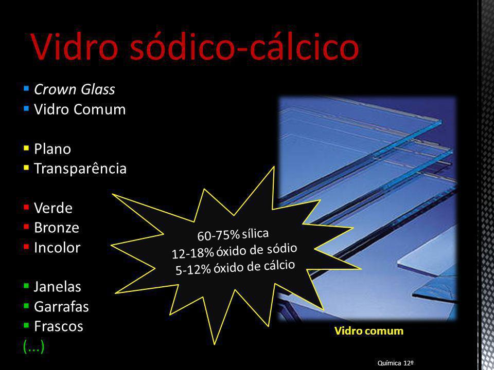 Vidros comercializados Vidro sódico-cálcico; Vidro de borossilicato; Vidro de chumbo; Vidro quadrato; Vidro laminado; Vidro temperado; Vidros especiais; (...) Química 12º