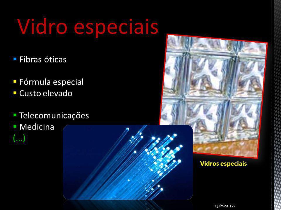 Vidro temperado Resistente Incolor Bronze Mobiliário Divisórias (...) Química 12º Vidro temperado