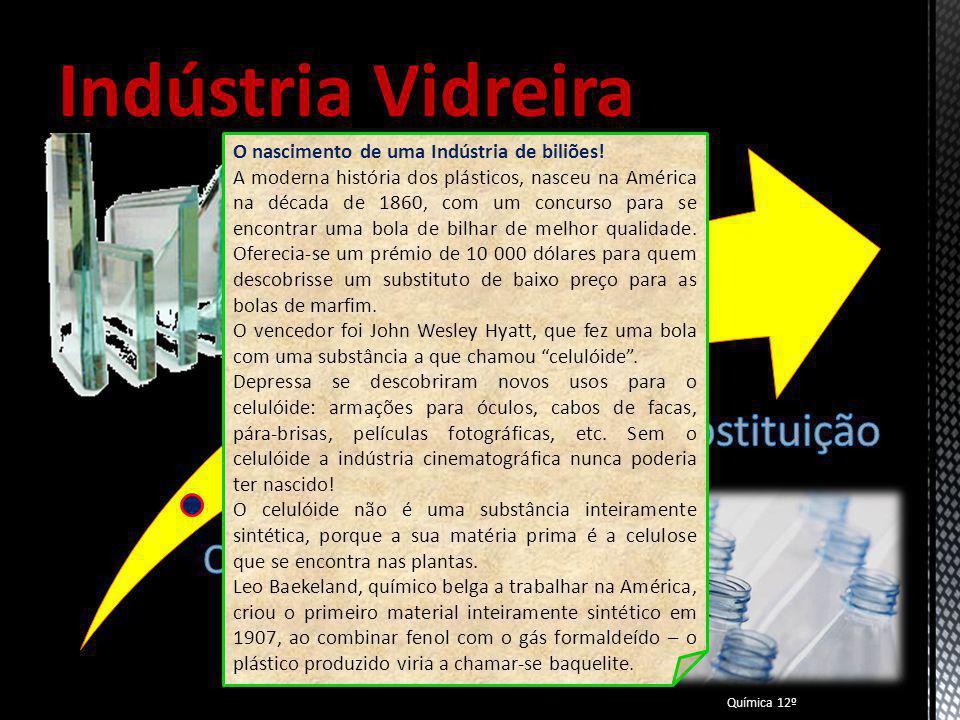 Para começar... Indústria Vidreira Mundo Portugal Cristais Química 12º