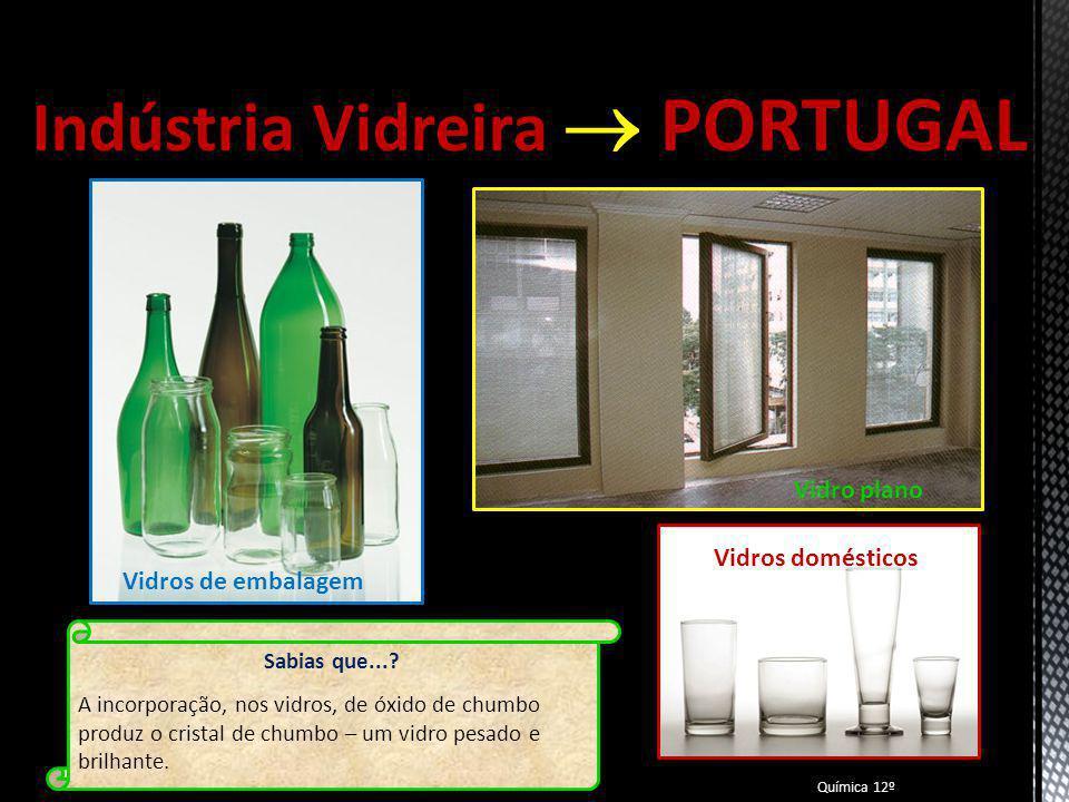 Química 12º Indústria Vidreira MUNDO Vidros float Sabias que....