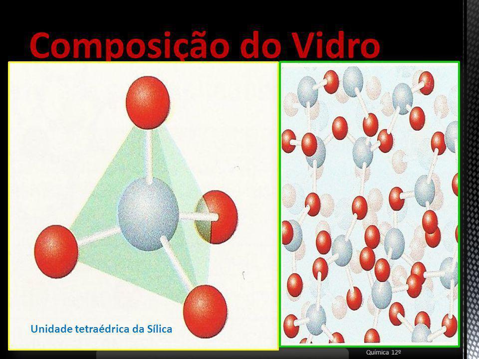 Indústria Vidreira PORTUGAL Química 12º Vidros de embalagem Vidro plano Vidros domésticos Sabias que....
