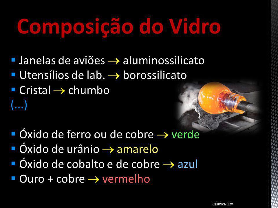 Composição do Vidro Química 12º Gráfico das percentagens dos constituintes dos vidros Unidade tetraédrica da Sílica