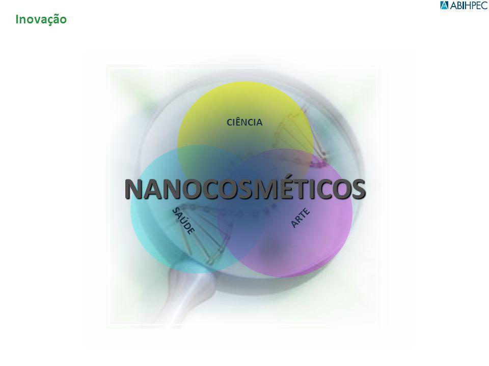 Inovação CIÊNCIA SAÚDE ARTE NANOCOSMÉTICOS