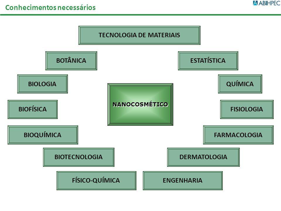 NANOCOSMÉTICO QUÍMICABIOLOGIA BOTÂNICA DERMATOLOGIABIOTECNOLOGIA BIOQUÍMICA FÍSICO-QUÍMICA ESTATÍSTICA BIOFÍSICA TECNOLOGIA DE MATERIAIS FISIOLOGIA FA