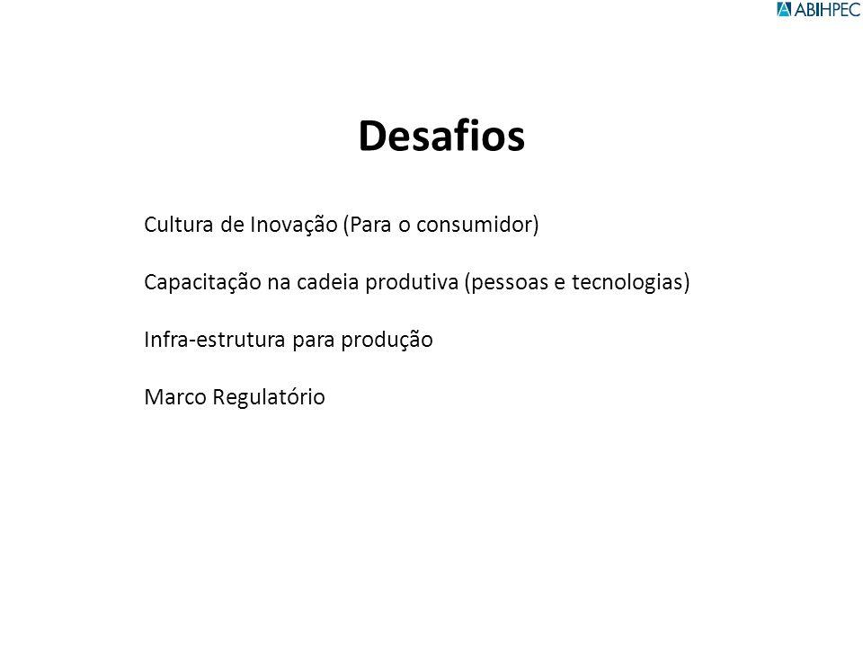 Desafios Cultura de Inovação (Para o consumidor) Capacitação na cadeia produtiva (pessoas e tecnologias) Infra-estrutura para produção Marco Regulatór