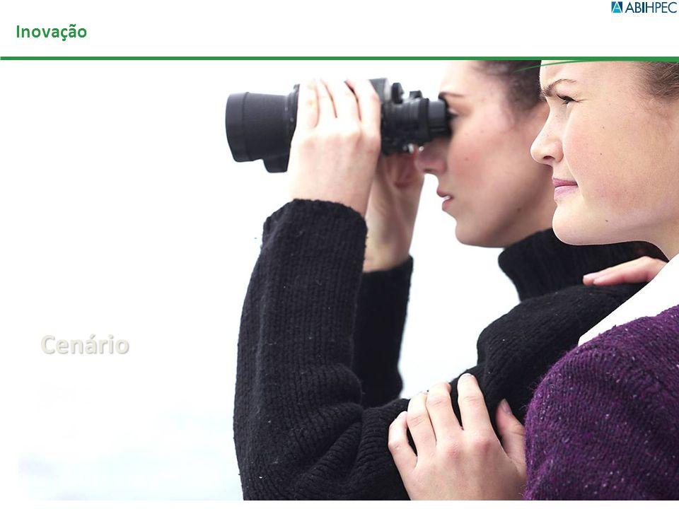 Século XXl Capacidade de criar o futuro Ambiente hiper-competitivo Gestão do conhecimento Participação em redes de conhecimento Parcerias Competências dinâmicas Base tecnológica Vantagens comparativas Vantagens competitivas Vantagens inovadoras Século XlX Capacidade de aproveitar os recursos disponíveis Existência de concorrentes Mão de obra barata Exploração de recursos naturais Commodities Baixa tecnologia Século XX Capacidade de criar condições para competir Ambiente competitivo Produtividade Qualidade Competências essenciais Participação em cadeias produtivas Domínio tecnológico Cenário