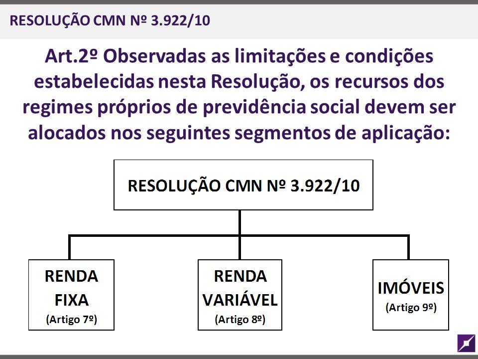 RESOLUÇÃO CMN Nº 3.922/10 Art.2º Observadas as limitações e condições estabelecidas nesta Resolução, os recursos dos regimes próprios de previdência s