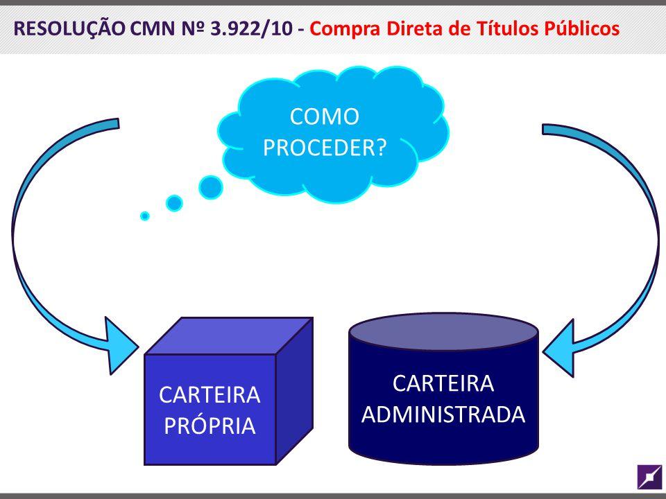 RESOLUÇÃO CMN Nº 3.922/10 - Compra Direta de Títulos Públicos COMO PROCEDER? CARTEIRA PRÓPRIA CARTEIRA ADMINISTRADA
