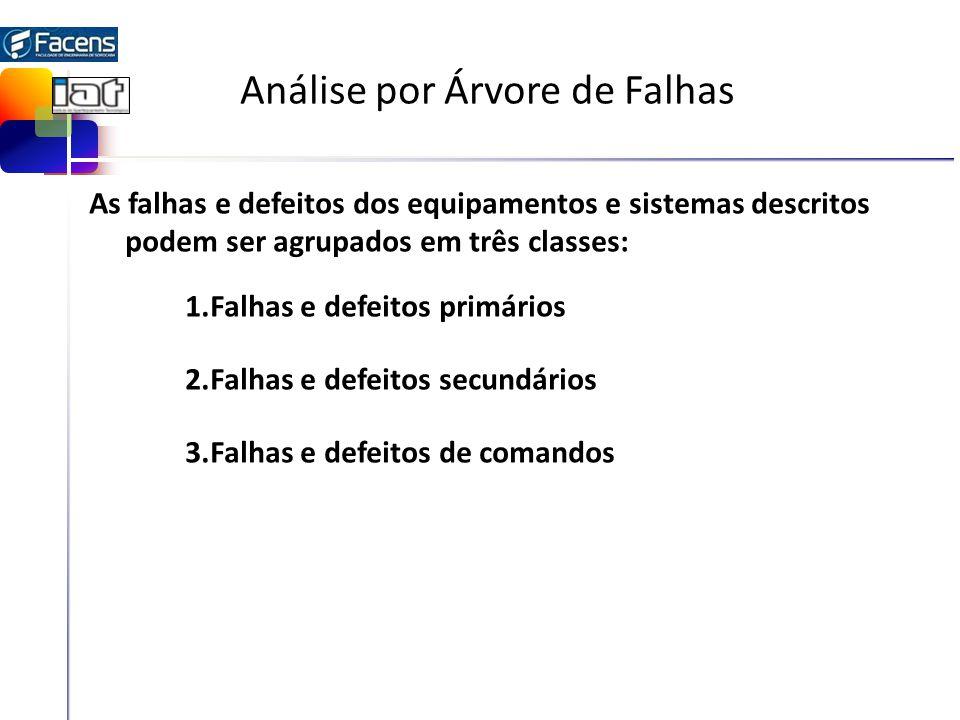 Análise por Árvore de Falhas As falhas e defeitos dos equipamentos e sistemas descritos podem ser agrupados em três classes: 1.Falhas e defeitos primários 2.Falhas e defeitos secundários 3.Falhas e defeitos de comandos