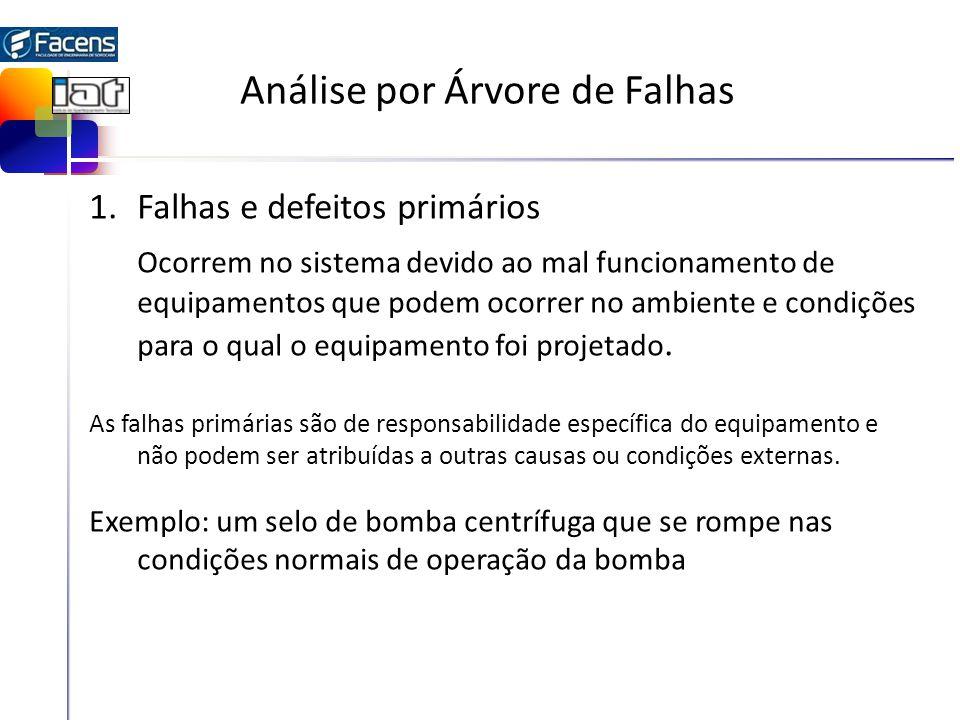 Análise por Árvore de Falhas 1.Falhas e defeitos primários Ocorrem no sistema devido ao mal funcionamento de equipamentos que podem ocorrer no ambiente e condições para o qual o equipamento foi projetado.