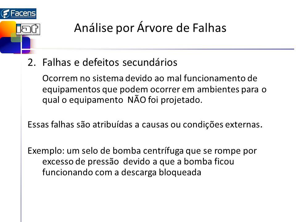 Análise por Árvore de Falhas 2.Falhas e defeitos secundários Ocorrem no sistema devido ao mal funcionamento de equipamentos que podem ocorrer em ambientes para o qual o equipamento NÃO foi projetado.
