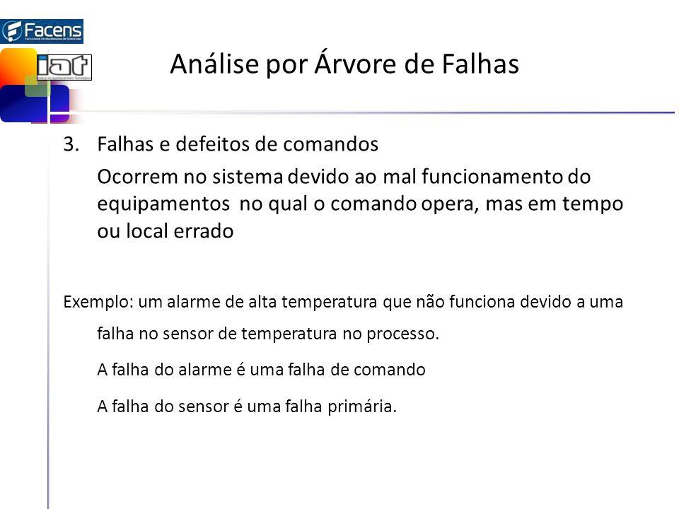 Análise por Árvore de Falhas 3.Falhas e defeitos de comandos Ocorrem no sistema devido ao mal funcionamento do equipamentos no qual o comando opera, m