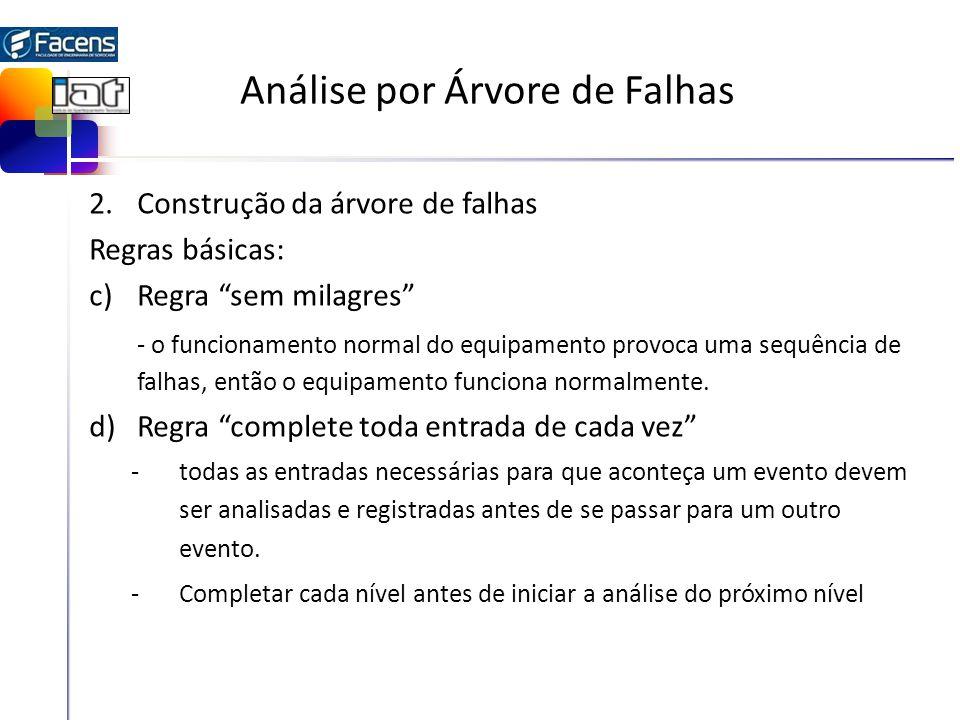 Análise por Árvore de Falhas 2.Construção da árvore de falhas Regras básicas: c)Regra sem milagres - o funcionamento normal do equipamento provoca uma