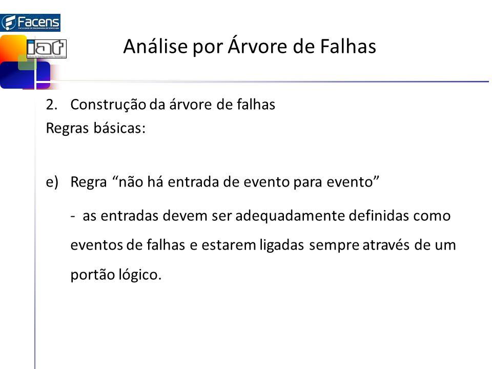 Análise por Árvore de Falhas 2.Construção da árvore de falhas Regras básicas: e)Regra não há entrada de evento para evento - as entradas devem ser adequadamente definidas como eventos de falhas e estarem ligadas sempre através de um portão lógico.