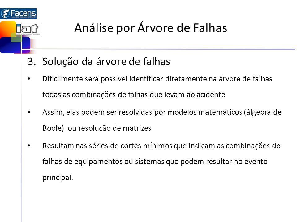 Análise por Árvore de Falhas 3.Solução da árvore de falhas Dificilmente será possível identificar diretamente na árvore de falhas todas as combinações