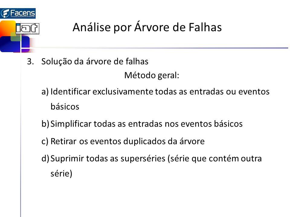 Análise por Árvore de Falhas 3.Solução da árvore de falhas Método geral: a)Identificar exclusivamente todas as entradas ou eventos básicos b)Simplific