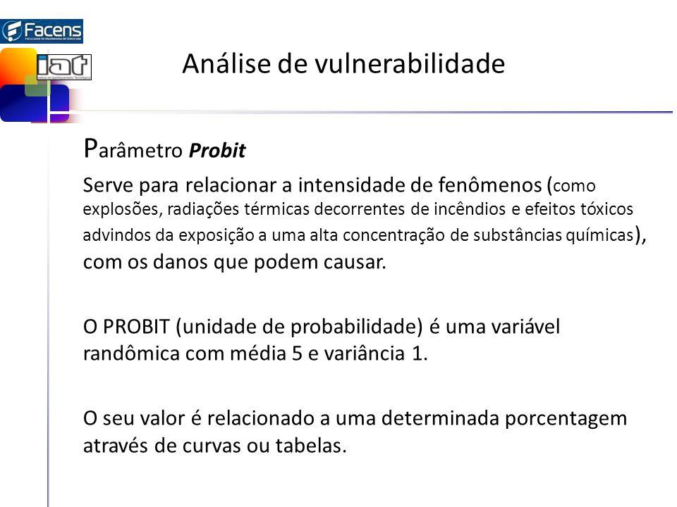 Análise de vulnerabilidade P arâmetro Probit para substâncias tóxicas Casos de liberações contínuas valor de referência: concentrações tóxicas para a probabilidade de 1% e 50% de fatalidade, tempo de exposição de pelo menos 10 minutos.