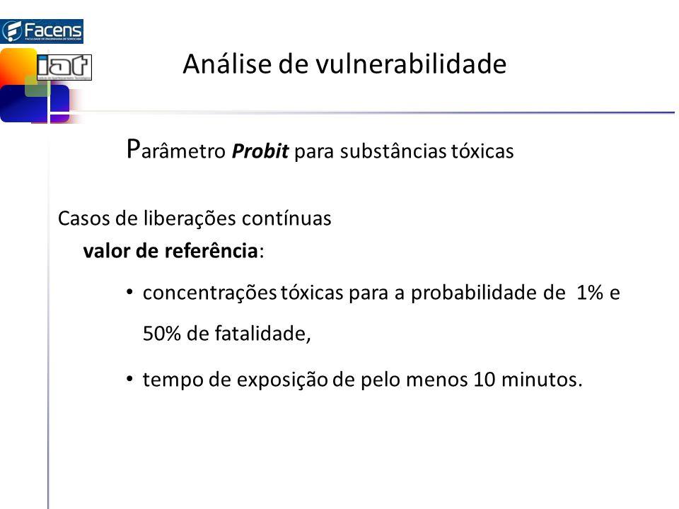 Análise de vulnerabilidade P arâmetro Probit para substâncias tóxicas Casos de liberações contínuas valor de referência: concentrações tóxicas para a