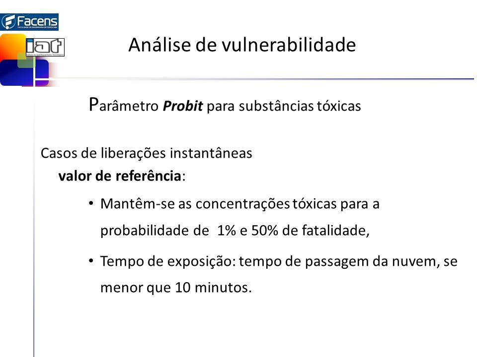 Análise de vulnerabilidade P arâmetro Probit para substâncias tóxicas Casos de liberações instantâneas valor de referência: Mantêm-se as concentrações tóxicas para a probabilidade de 1% e 50% de fatalidade, Tempo de exposição: tempo de passagem da nuvem, se menor que 10 minutos.