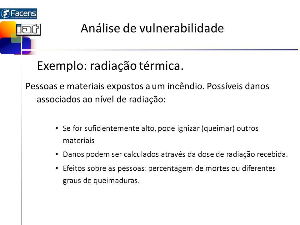 Análise de vulnerabilidade Exemplo: radiação térmica. Pessoas e materiais expostos a um incêndio. Possíveis danos associados ao nível de radiação: Se