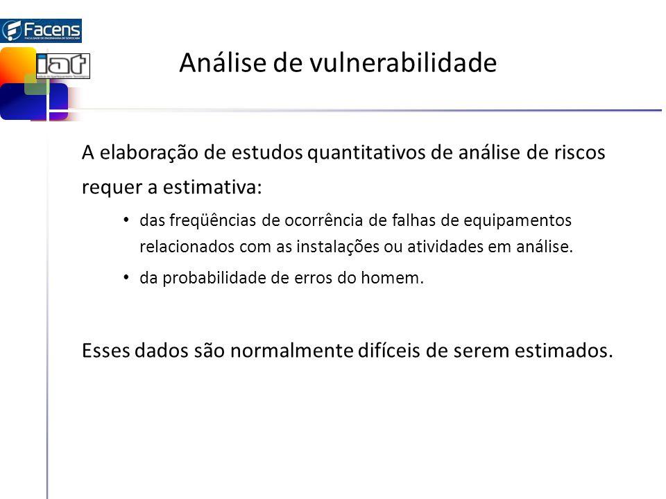 Análise de vulnerabilidade Para o cálculo das freqüências de ocorrência dos cenários acidentais podem ser utilizadas, entre outras, as seguintes técnicas: Análise por Arvore de Falhas (AAF) Análise por Árvore de Eventos (AAE)