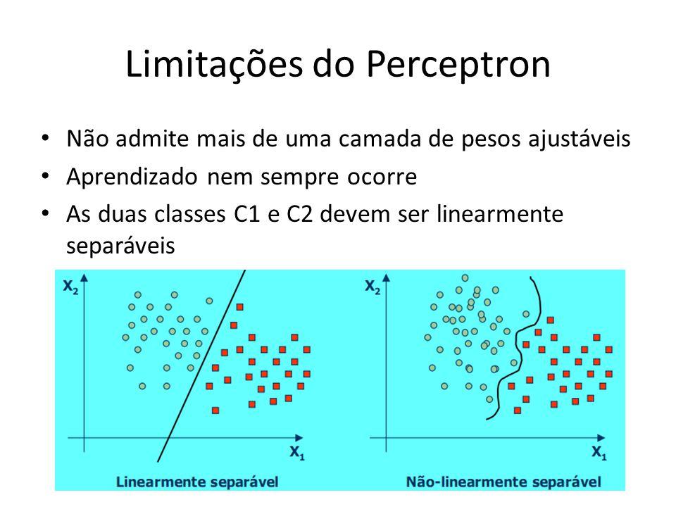 Limitações do Perceptron Não admite mais de uma camada de pesos ajustáveis Aprendizado nem sempre ocorre As duas classes C1 e C2 devem ser linearmente