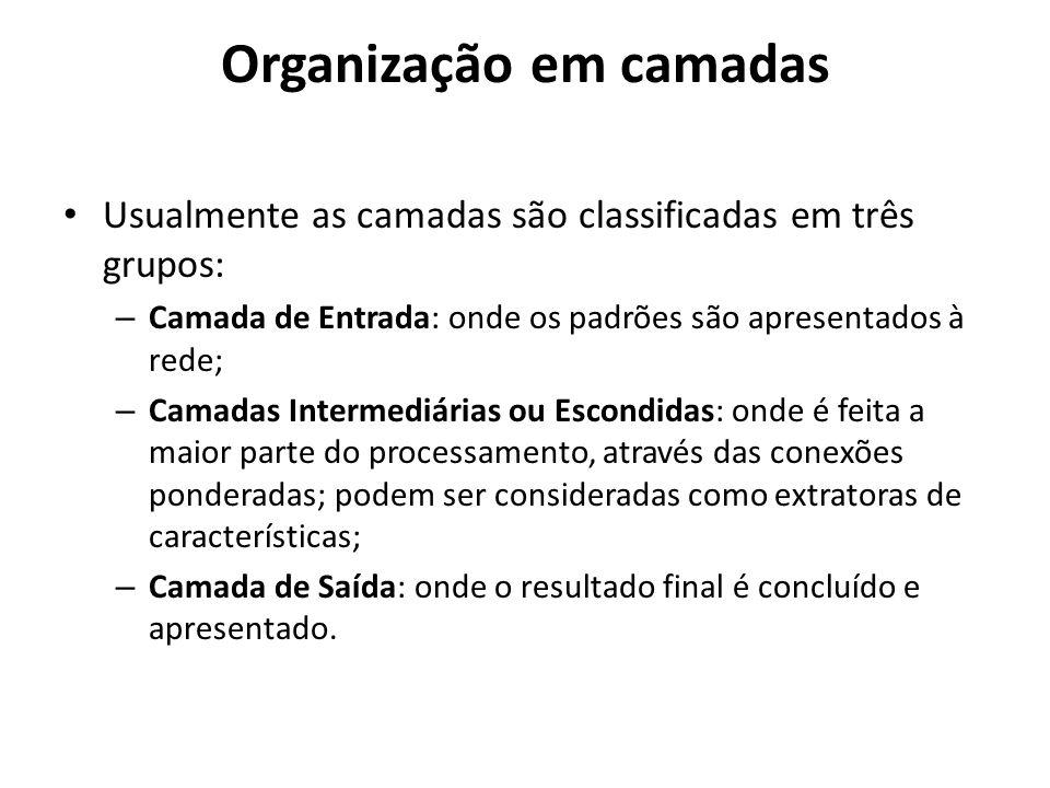 Organização em camadas Usualmente as camadas são classificadas em três grupos: – Camada de Entrada: onde os padrões são apresentados à rede; – Camadas