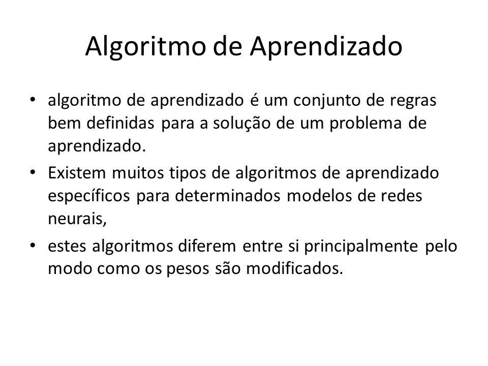 Algoritmo de Aprendizado algoritmo de aprendizado é um conjunto de regras bem definidas para a solução de um problema de aprendizado. Existem muitos t