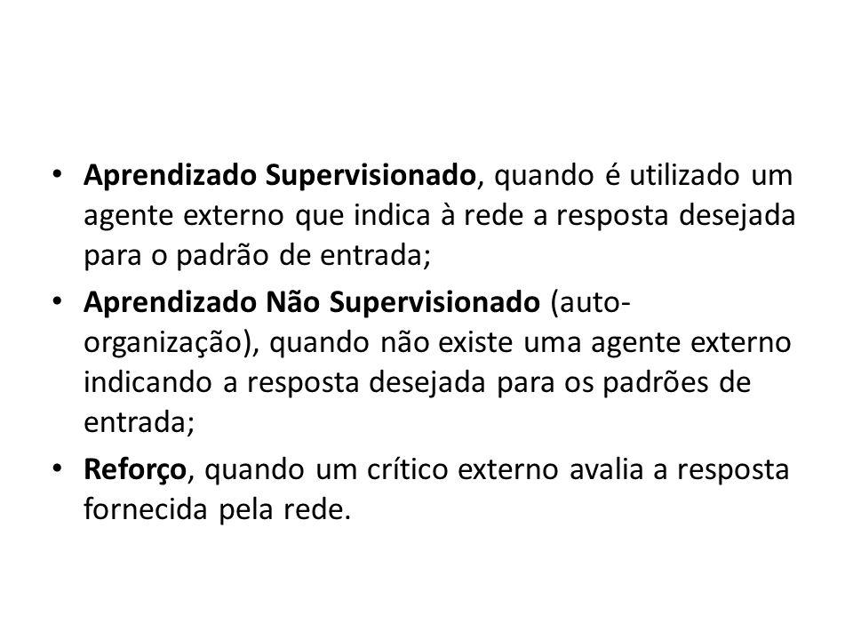 Aprendizado Supervisionado, quando é utilizado um agente externo que indica à rede a resposta desejada para o padrão de entrada; Aprendizado Não Super