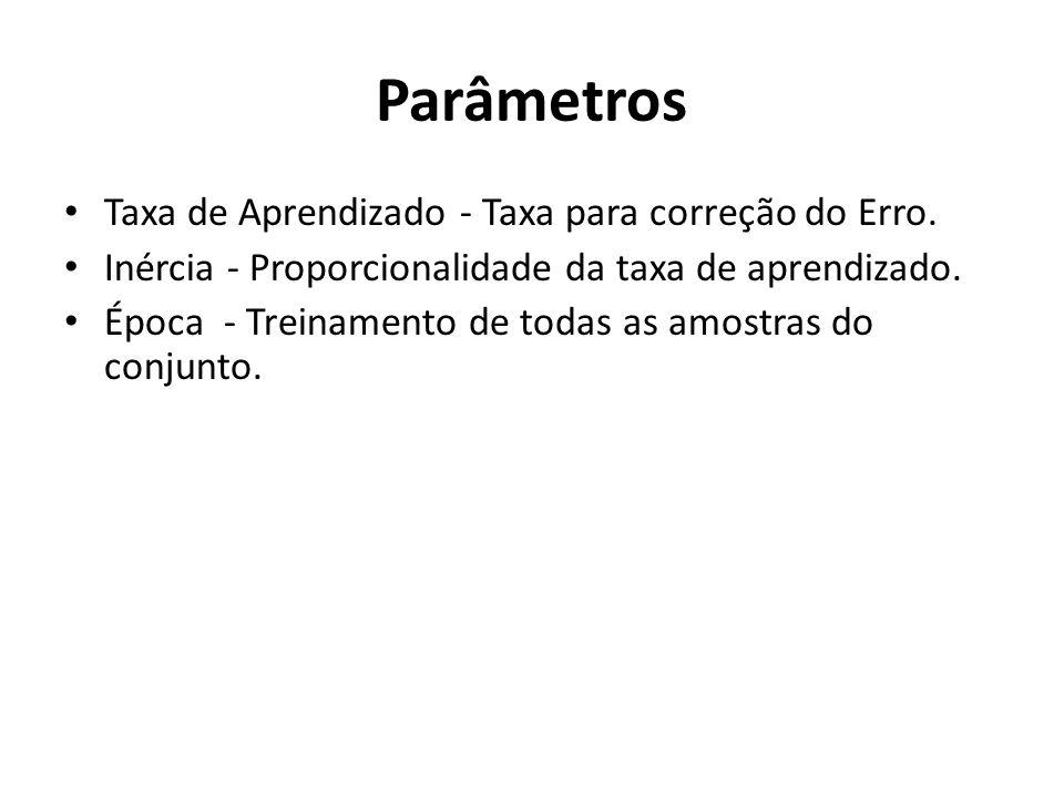 Parâmetros Taxa de Aprendizado - Taxa para correção do Erro. Inércia - Proporcionalidade da taxa de aprendizado. Época - Treinamento de todas as amost