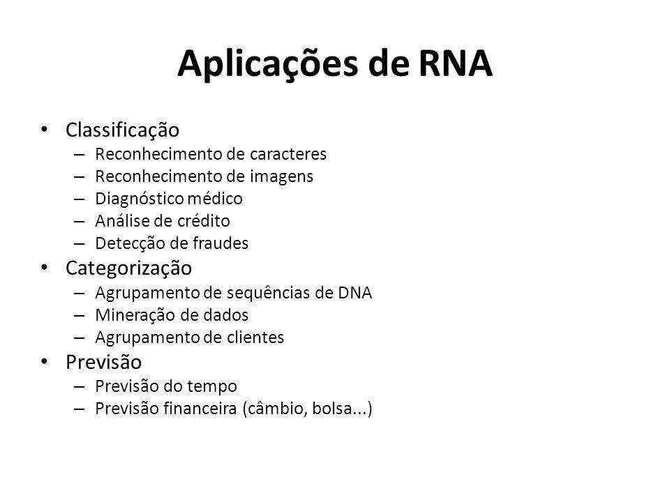 Aplicações de RNA Classificação – Reconhecimento de caracteres – Reconhecimento de imagens – Diagnóstico médico – Análise de crédito – Detecção de fra