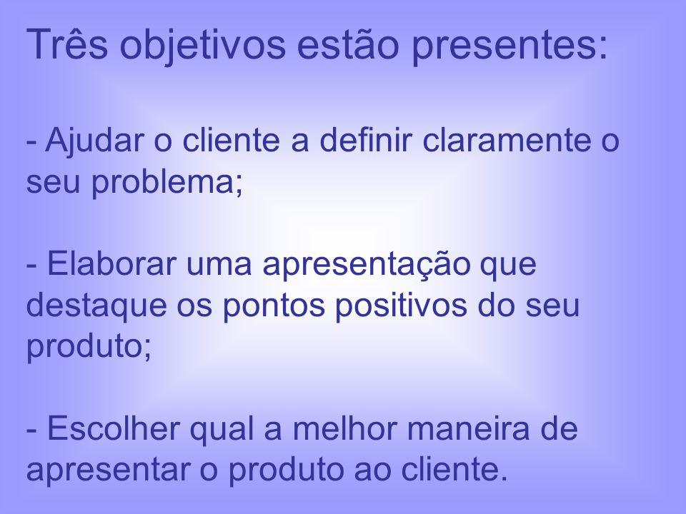 Três objetivos estão presentes: - Ajudar o cliente a definir claramente o seu problema; - Elaborar uma apresentação que destaque os pontos positivos d