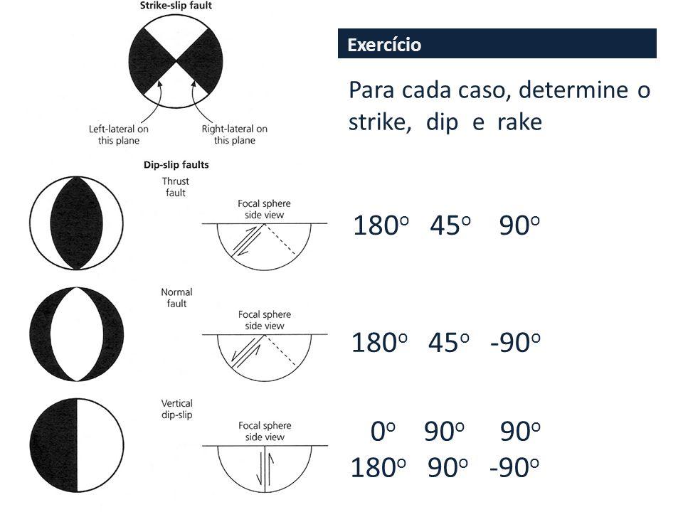 Exercício Para cada caso, determine o strike, dip e rake 180 o 45 o 90 o 180 o 45 o -90 o 0 o 90 o 90 o 180 o 90 o -90 o