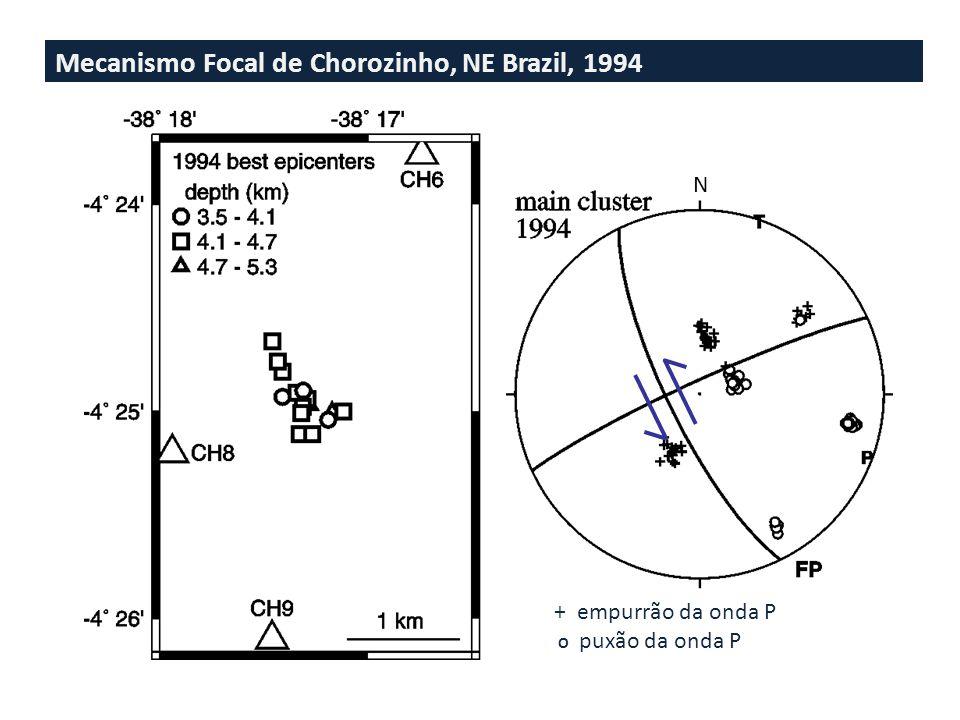 Mecanismo Focal de Chorozinho, NE Brazil, 1994 + empurrão da onda P O puxão da onda P N