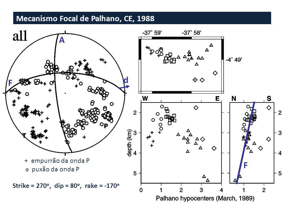 Mecanismo Focal de Palhano, CE, 1988 + empurrão da onda P O puxão da onda P F Strike = 270 o, dip = 80 o, rake = -170 o F A d