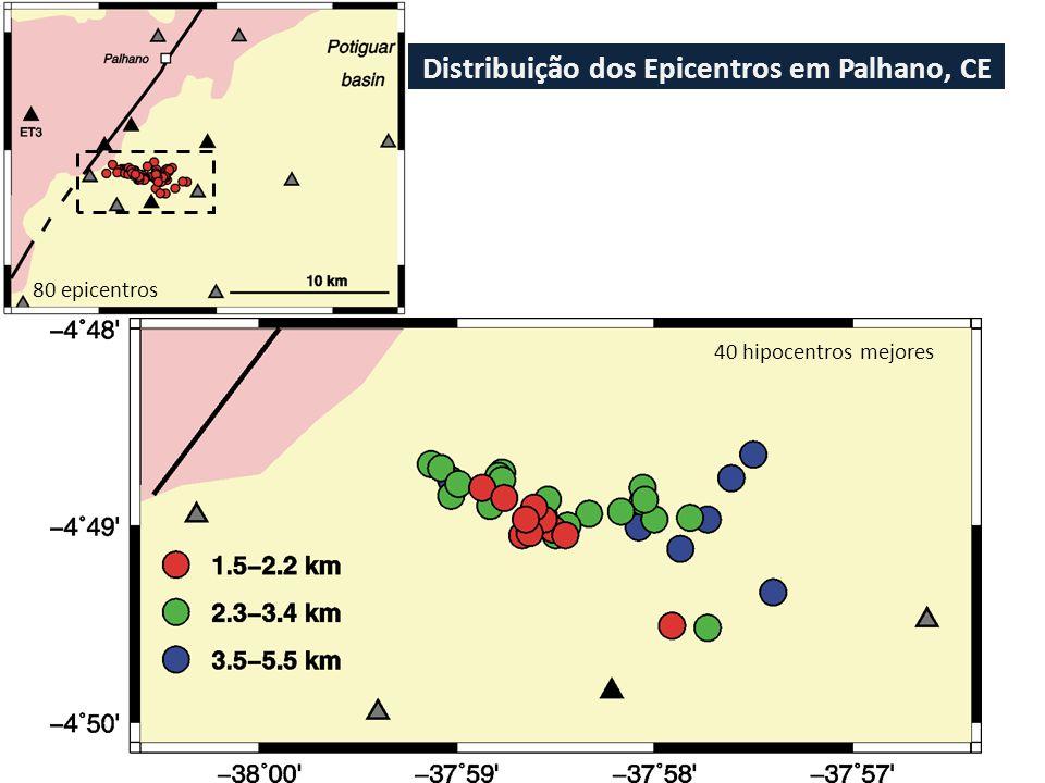 Distribuição dos Epicentros em Palhano, CE 80 epicentros 40 hipocentros mejores