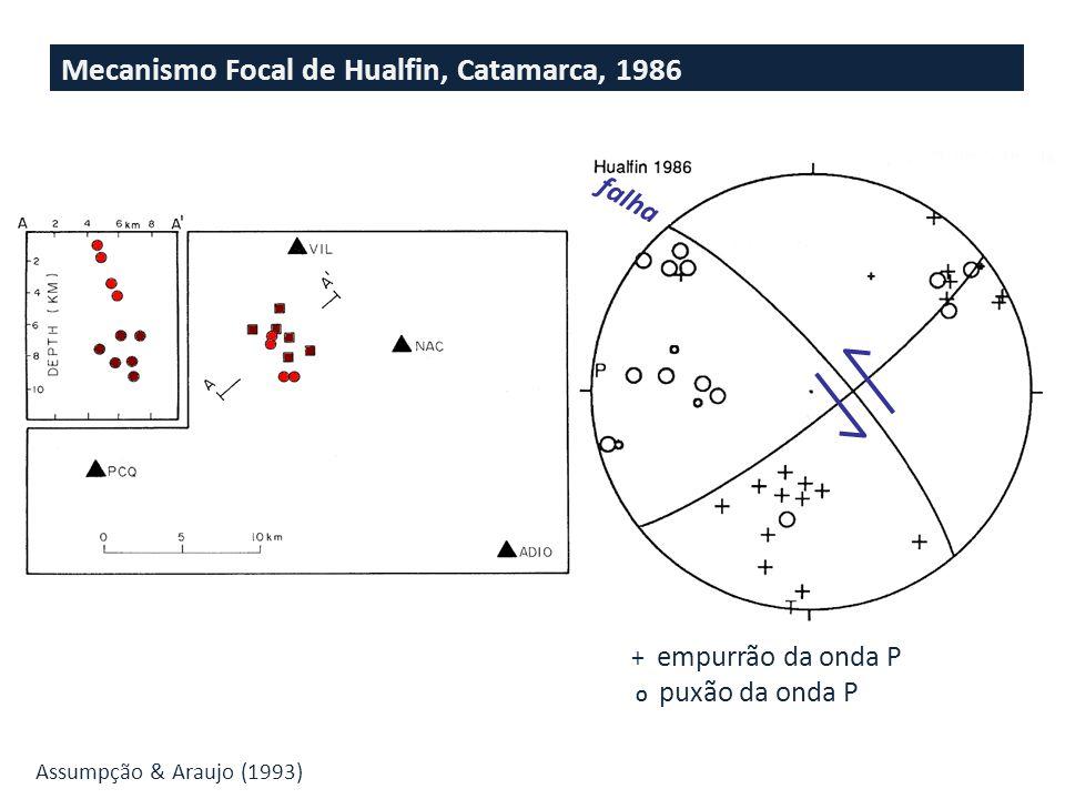 Mecanismo Focal de Hualfin, Catamarca, 1986 Assumpção & Araujo (1993) + empurrão da onda P O puxão da onda P falha