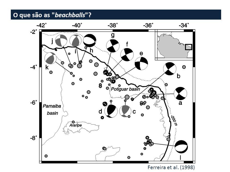 O que são as beachballs ? Ferreira et al. (1998)