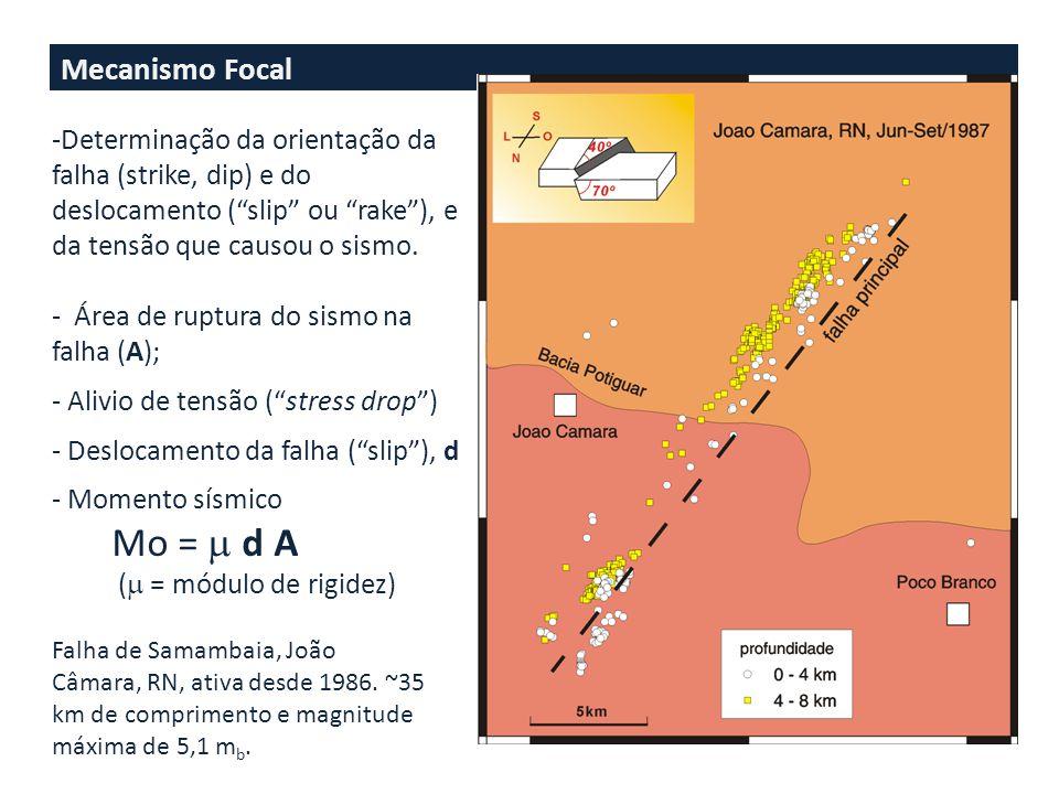 Mecanismo Focal -Determinação da orientação da falha (strike, dip) e do deslocamento (slip ou rake), e da tensão que causou o sismo.