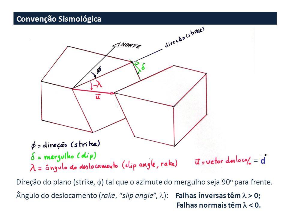 Convenção Sismológica d = Direção do plano (strike, ) tal que o azimute do mergulho seja 90 o para frente.