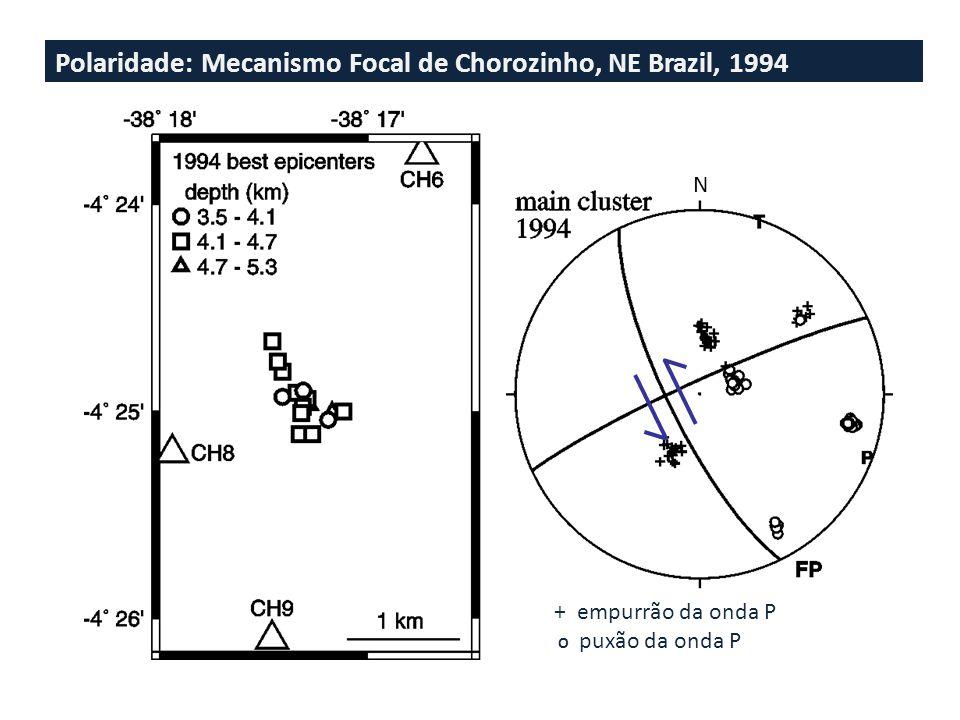 Polaridade: Mecanismo Focal de Chorozinho, NE Brazil, 1994 + empurrão da onda P O puxão da onda P N