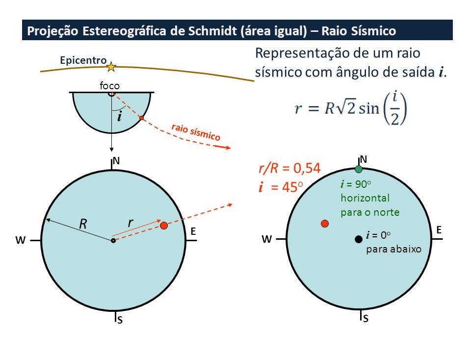 Projeção Estereográfica de Schmidt (área igual) – Raio Sísmico Representação de um raio sísmico com ângulo de saída i.