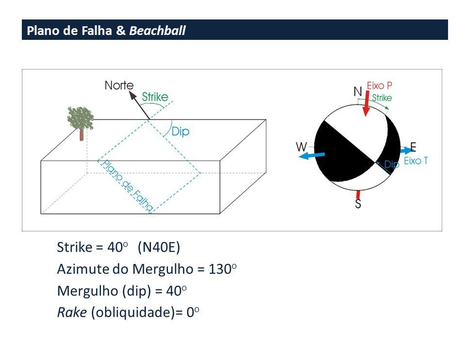 Plano de Falha & Beachball Strike = 40 o (N40E) Azimute do Mergulho = 130 o Mergulho (dip) = 40 o Rake (obliquidade)= 0 o