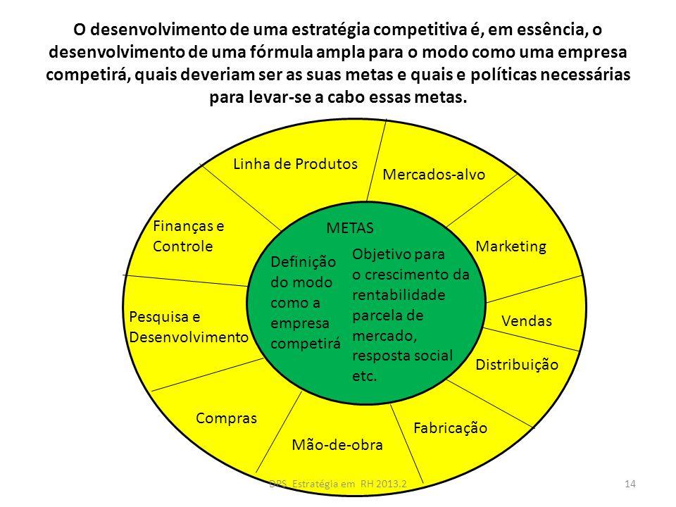 O desenvolvimento de uma estratégia competitiva é, em essência, o desenvolvimento de uma fórmula ampla para o modo como uma empresa competirá, quais d