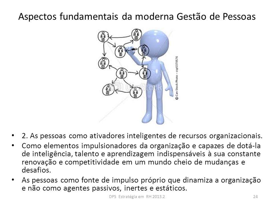 Aspectos fundamentais da moderna Gestão de Pessoas 2. As pessoas como ativadores inteligentes de recursos organizacionais. Como elementos impulsionado