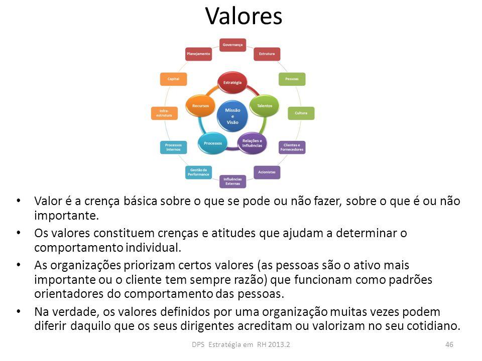 Valores Valor é a crença básica sobre o que se pode ou não fazer, sobre o que é ou não importante. Os valores constituem crenças e atitudes que ajudam