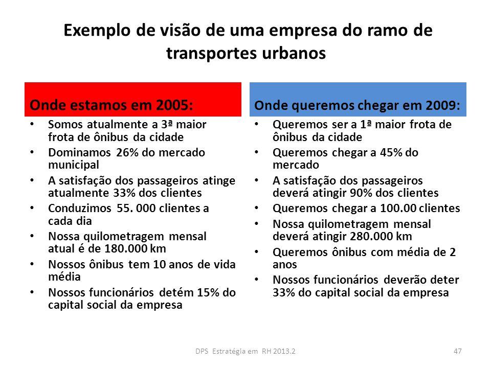 Exemplo de visão de uma empresa do ramo de transportes urbanos Onde estamos em 2005: Somos atualmente a 3ª maior frota de ônibus da cidade Dominamos 2